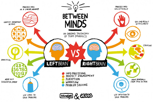 left-brain-right-brain-thinkers[1].png