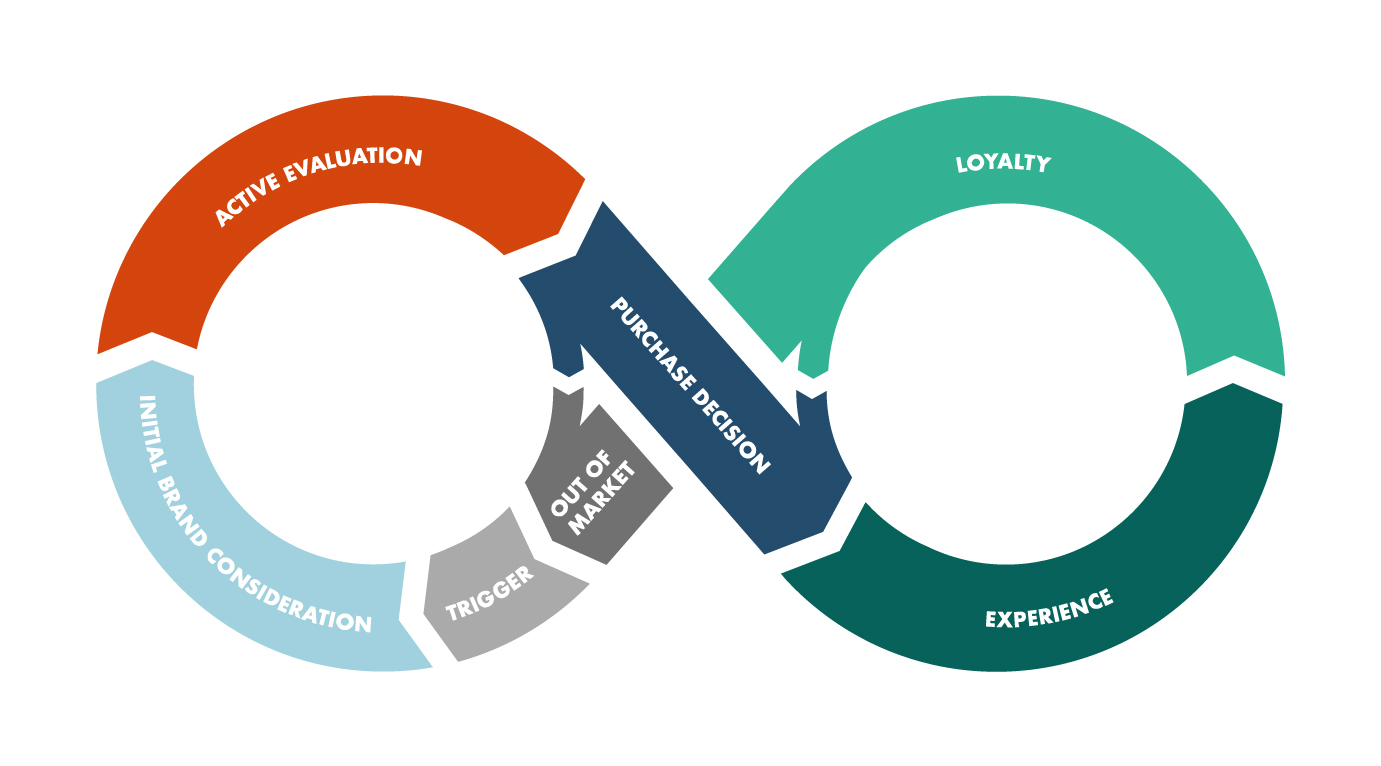 customer-journey-lifecycle.jpg