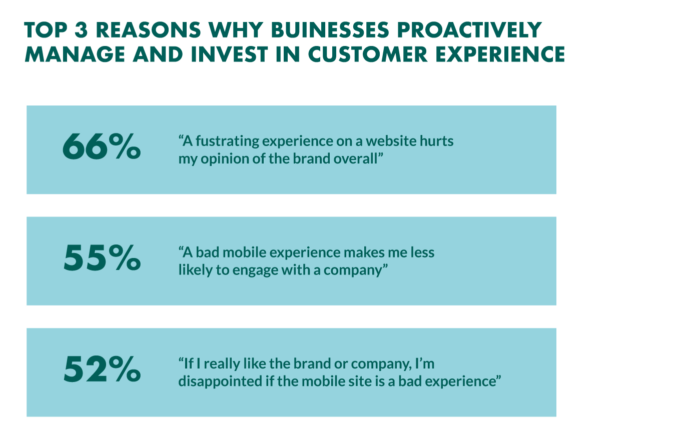 how-mobile-impacts-customer-experience.jpg