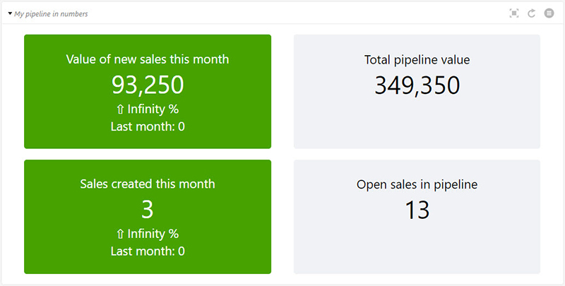 sales pipeline in number.jpg